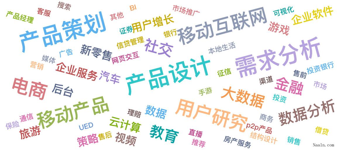标签云图 (4).png